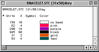 Bracelet Design Color Key